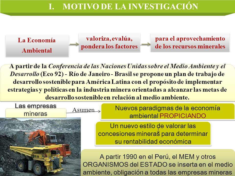 I. MOTIVO DE LA INVESTIGACIÓN