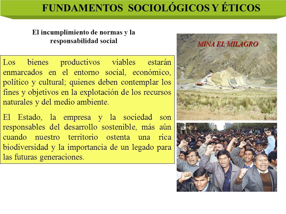 FUNDAMENTOS SOCIOLÓGICOS Y ÉTICOS