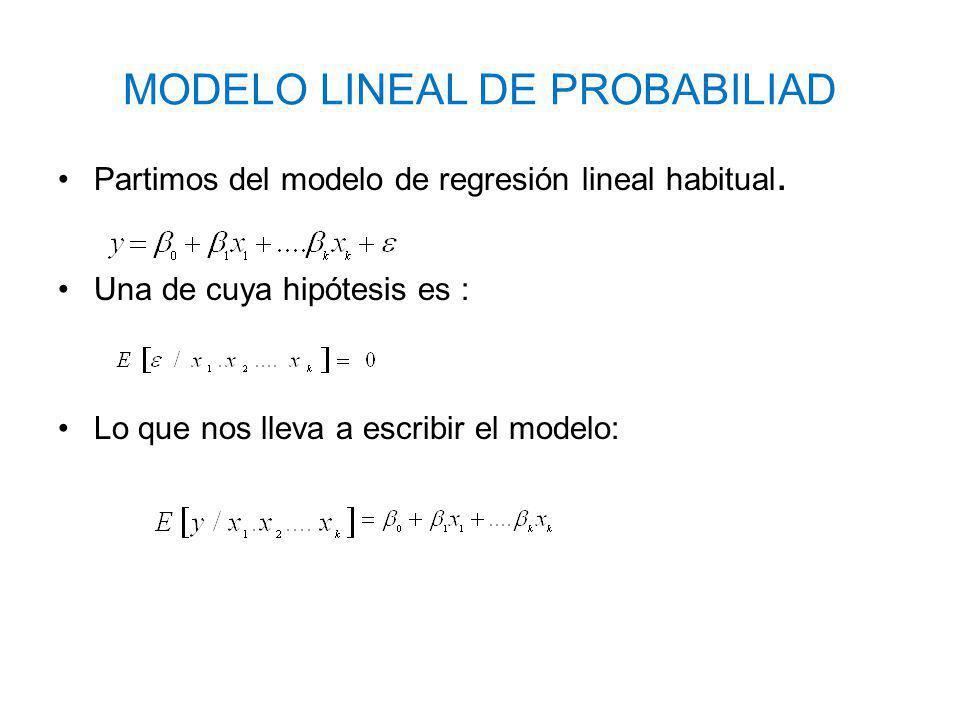 MODELO LINEAL DE PROBABILIAD