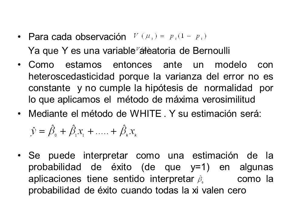 Para cada observación Ya que Y es una variable aleatoria de Bernoulli.