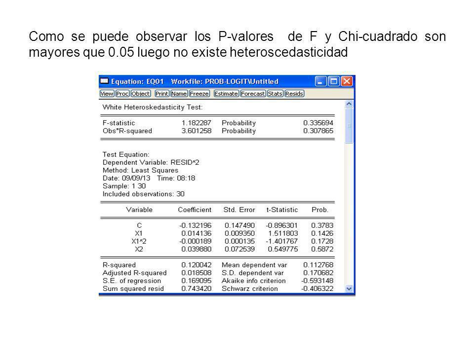 Como se puede observar los P-valores de F y Chi-cuadrado son mayores que 0.05 luego no existe heteroscedasticidad