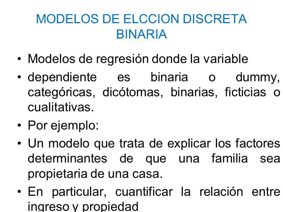MODELOS DE ELCCION DISCRETA BINARIA