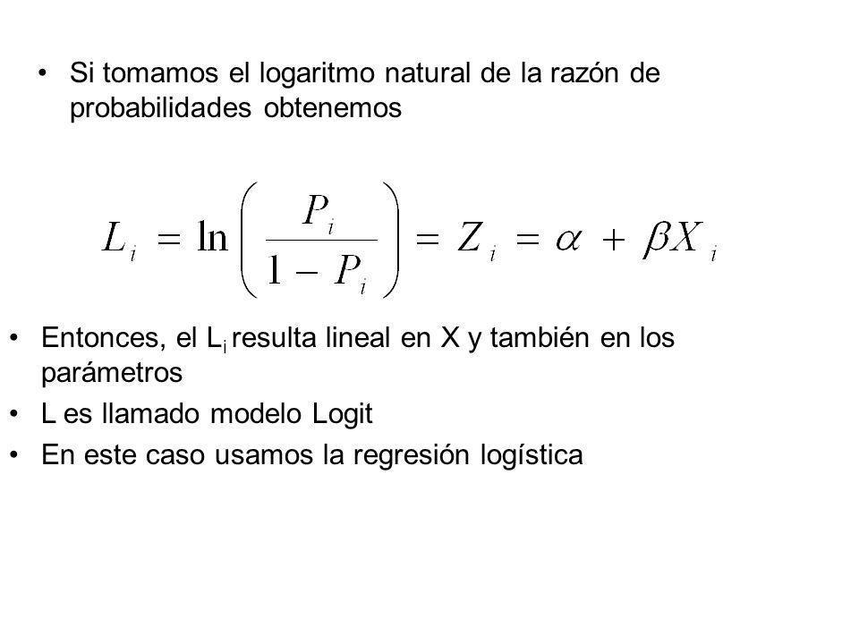 Si tomamos el logaritmo natural de la razón de probabilidades obtenemos