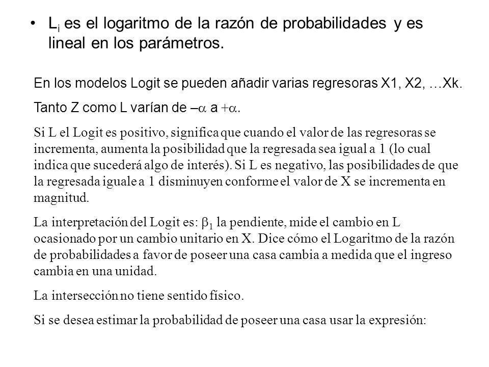 Li es el logaritmo de la razón de probabilidades y es lineal en los parámetros.