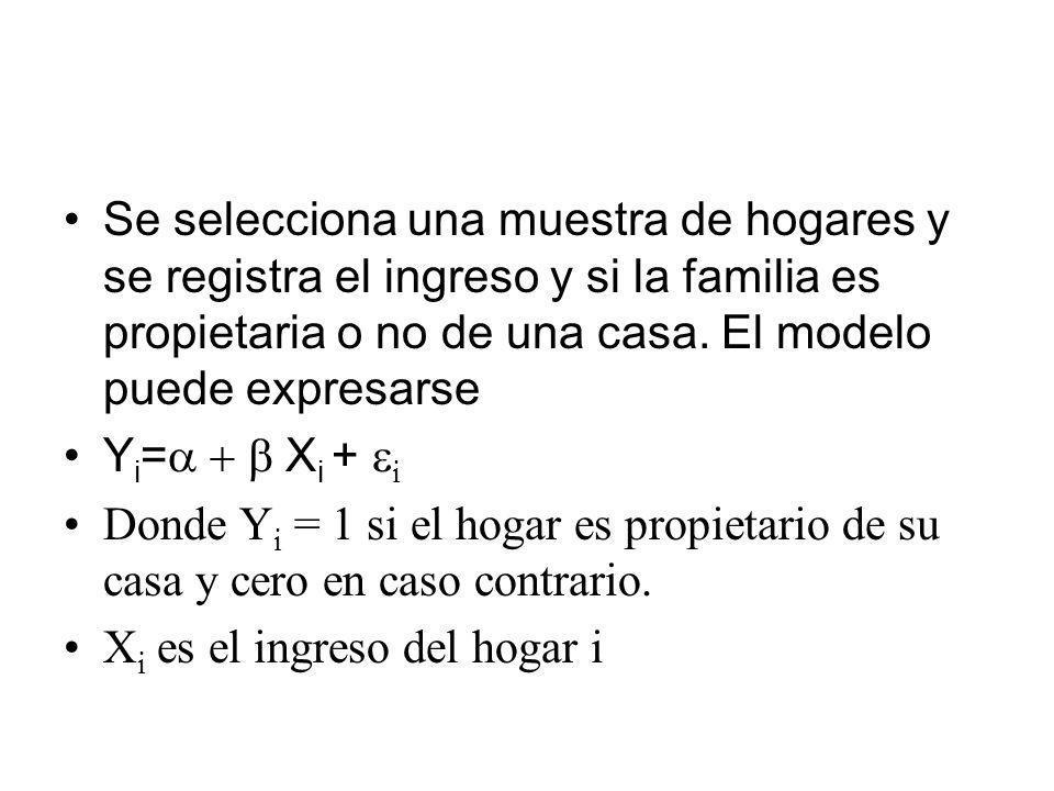 Se selecciona una muestra de hogares y se registra el ingreso y si la familia es propietaria o no de una casa. El modelo puede expresarse