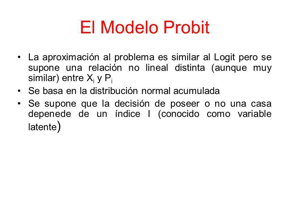 El Modelo Probit La aproximación al problema es similar al Logit pero se supone una relación no lineal distinta (aunque muy similar) entre Xi y Pi.