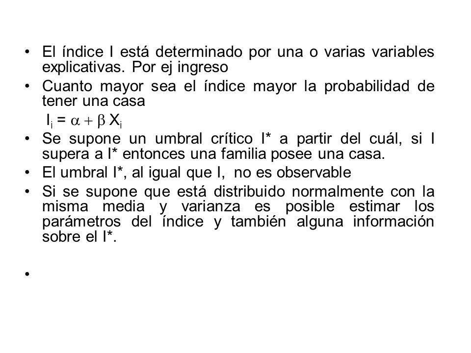 El índice I está determinado por una o varias variables explicativas