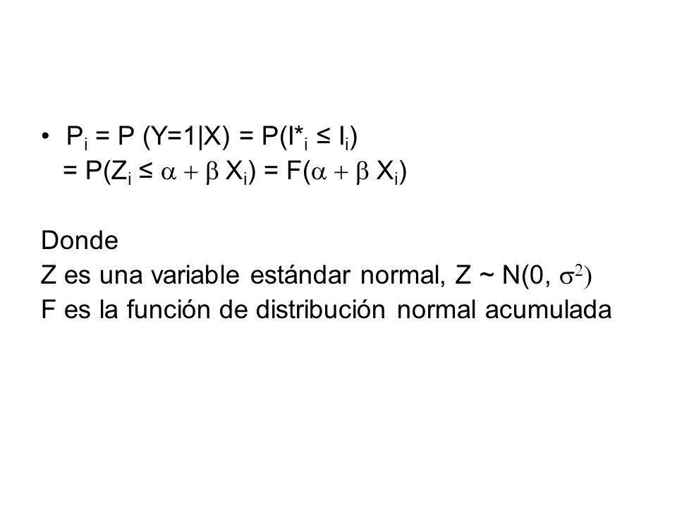 Pi = P (Y=1|X) = P(I*i ≤ Ii)