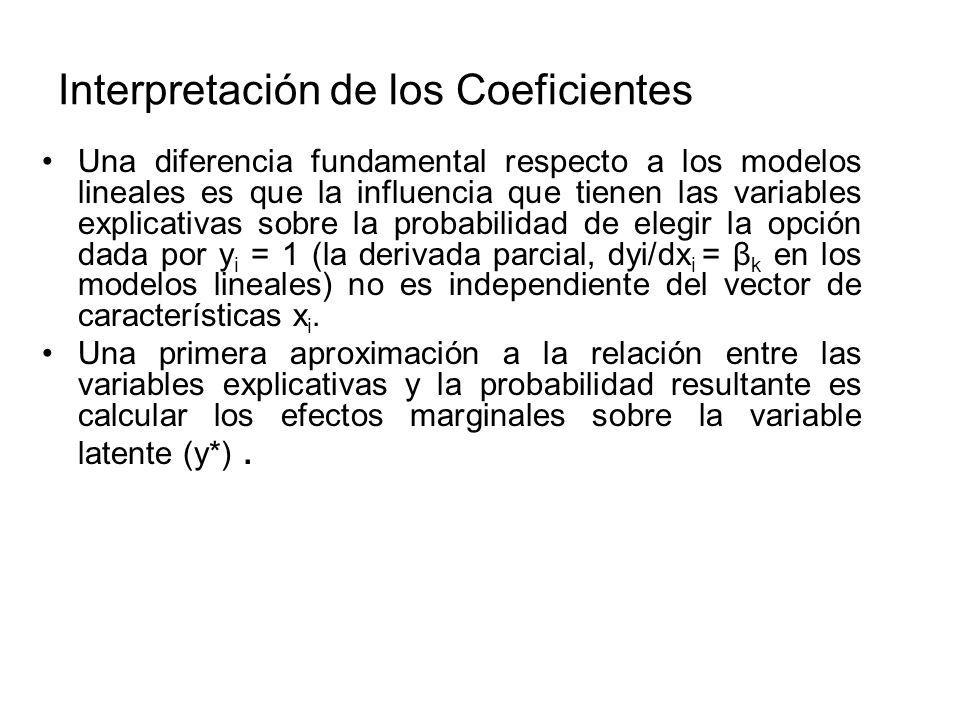 Interpretación de los Coeficientes