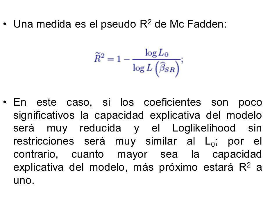 Una medida es el pseudo R2 de Mc Fadden: