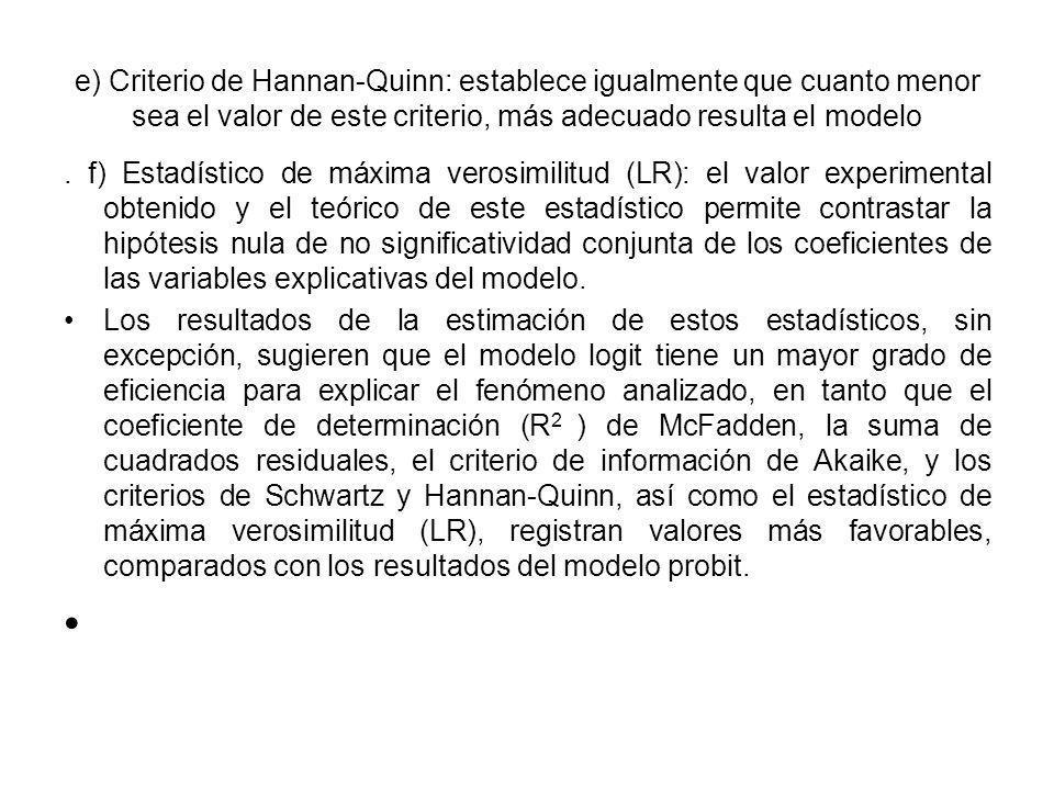 e) Criterio de Hannan-Quinn: establece igualmente que cuanto menor sea el valor de este criterio, más adecuado resulta el modelo