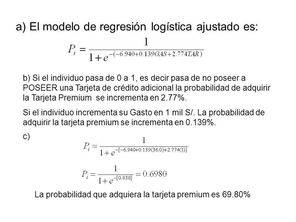 a) El modelo de regresión logística ajustado es: