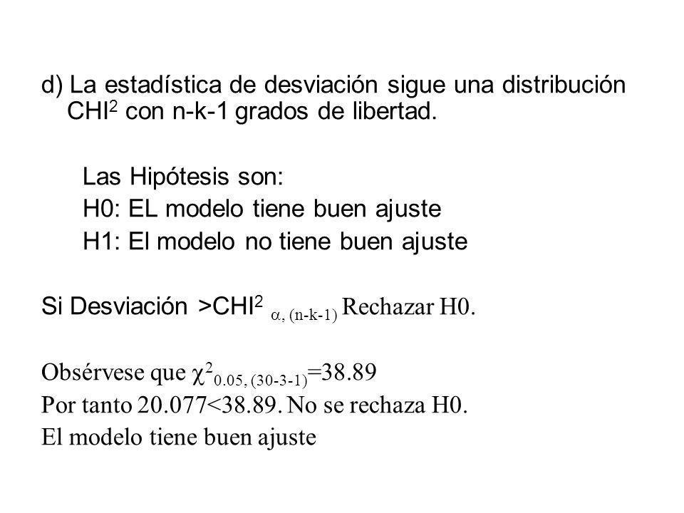 d) La estadística de desviación sigue una distribución CHI2 con n-k-1 grados de libertad.