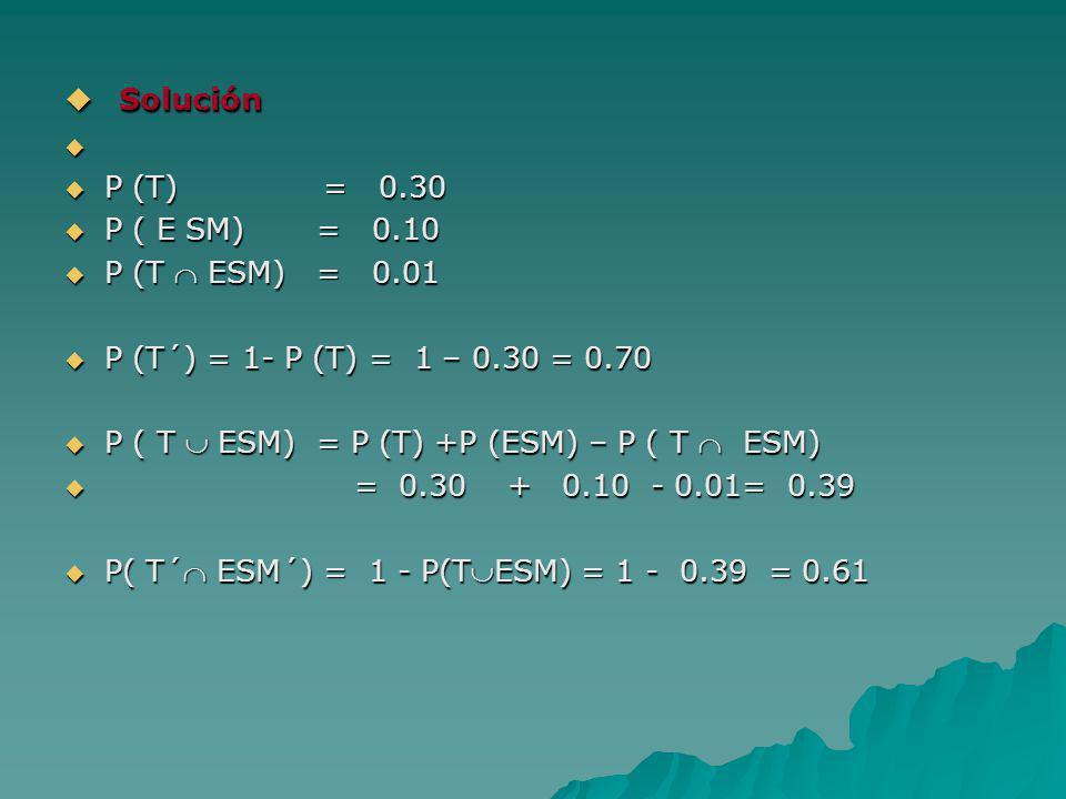 Solución P (T) = 0.30 P ( E SM) = 0.10 P (T  ESM) = 0.01