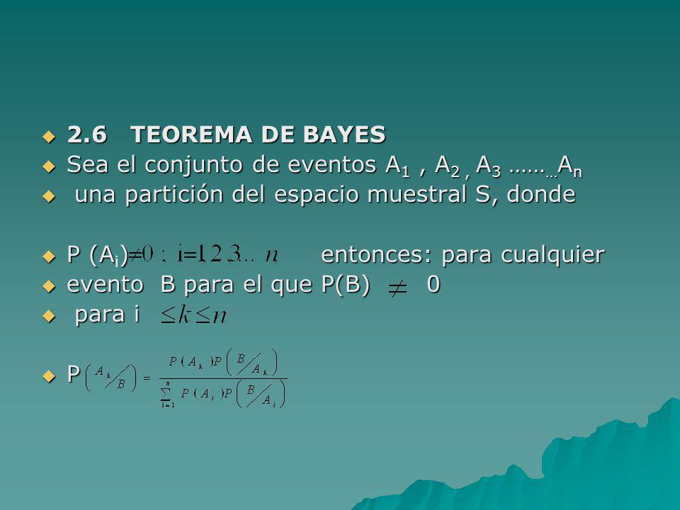 2.6 TEOREMA DE BAYES Sea el conjunto de eventos A1 , A2 , A3 ………An. una partición del espacio muestral S, donde.