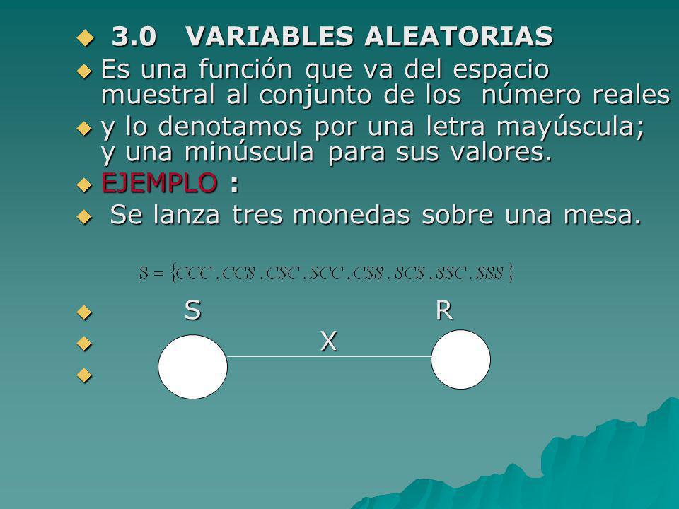 3.0 VARIABLES ALEATORIAS Es una función que va del espacio muestral al conjunto de los número reales.