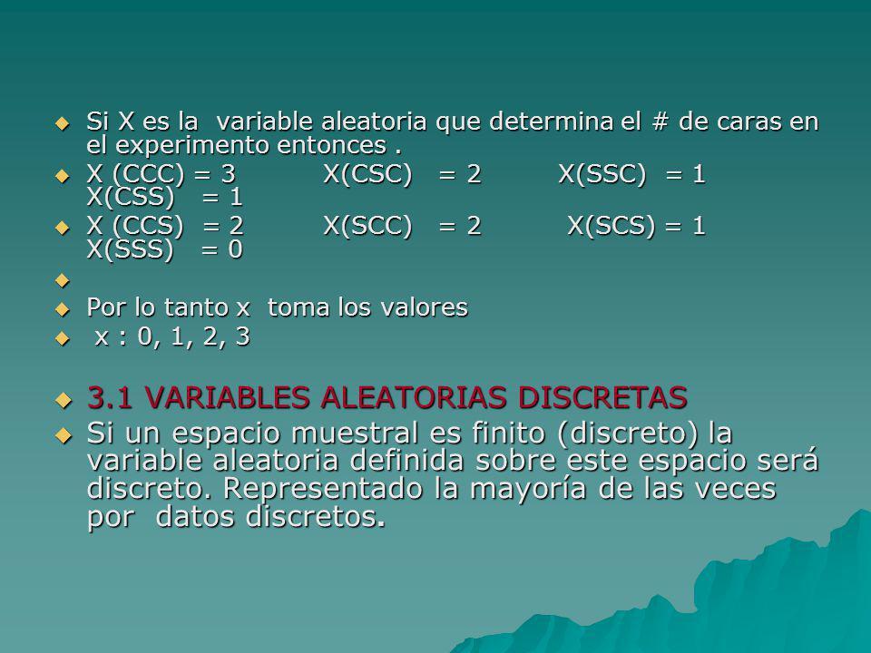 3.1 VARIABLES ALEATORIAS DISCRETAS
