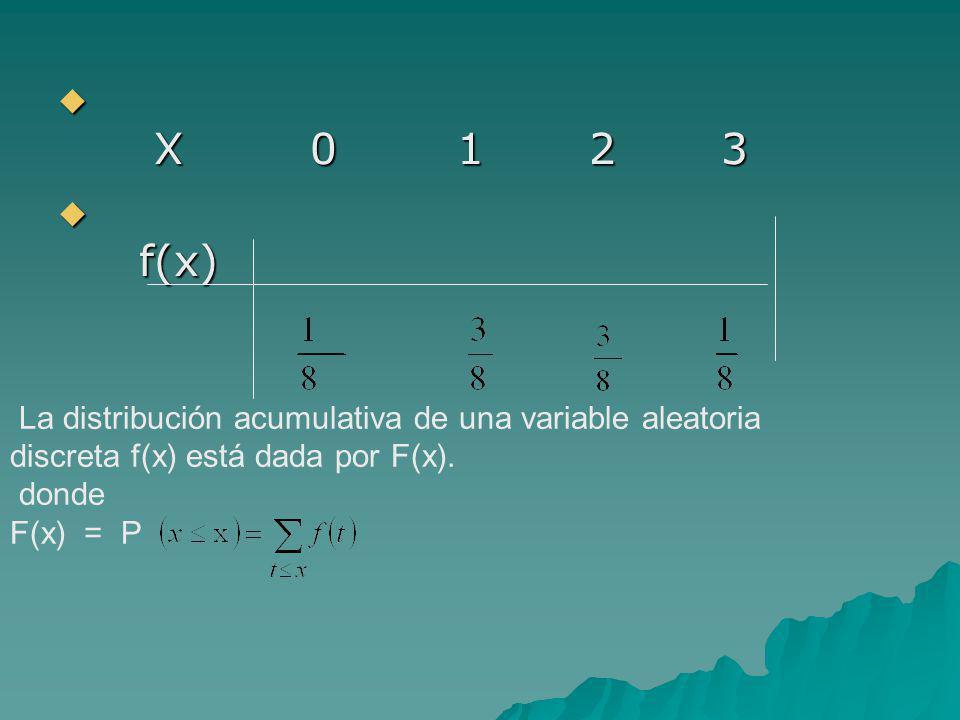 La distribución acumulativa de una variable aleatoria discreta f(x) está dada por F(x).