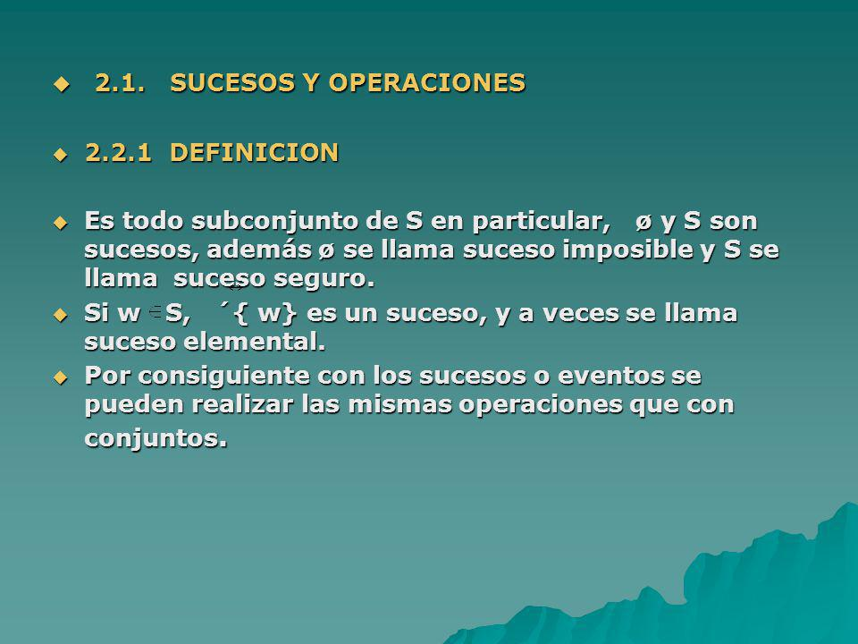 2.1. SUCESOS Y OPERACIONES 2.2.1 DEFINICION