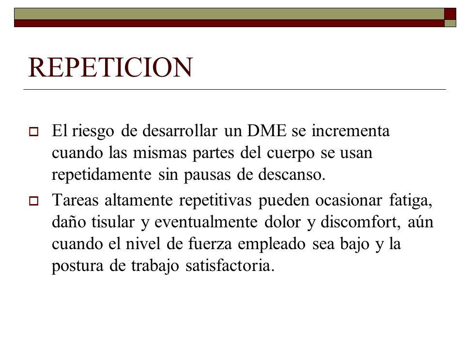 REPETICION El riesgo de desarrollar un DME se incrementa cuando las mismas partes del cuerpo se usan repetidamente sin pausas de descanso.