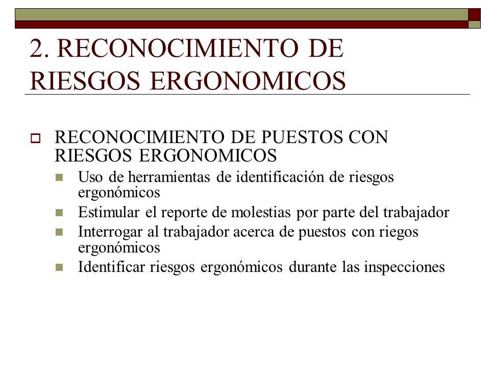 2. RECONOCIMIENTO DE RIESGOS ERGONOMICOS