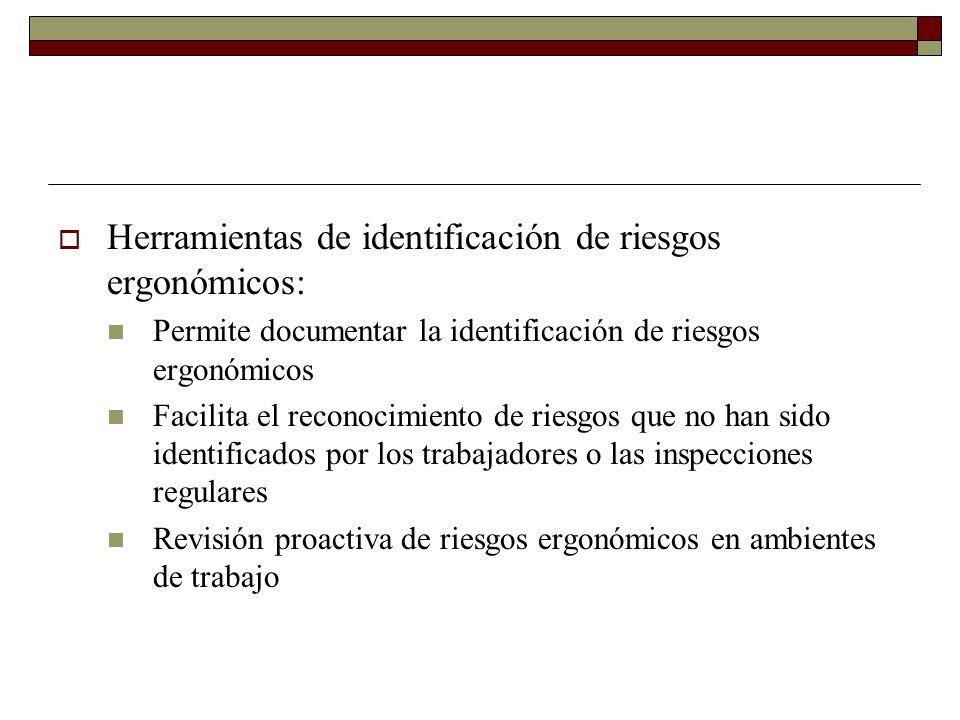 Herramientas de identificación de riesgos ergonómicos: