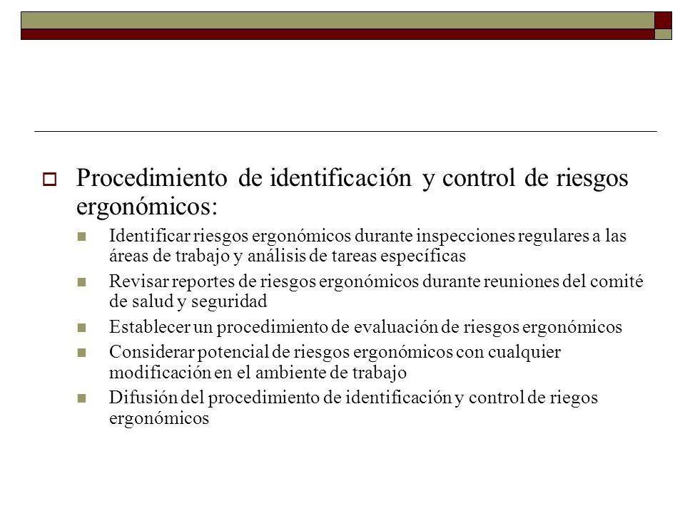 Procedimiento de identificación y control de riesgos ergonómicos: