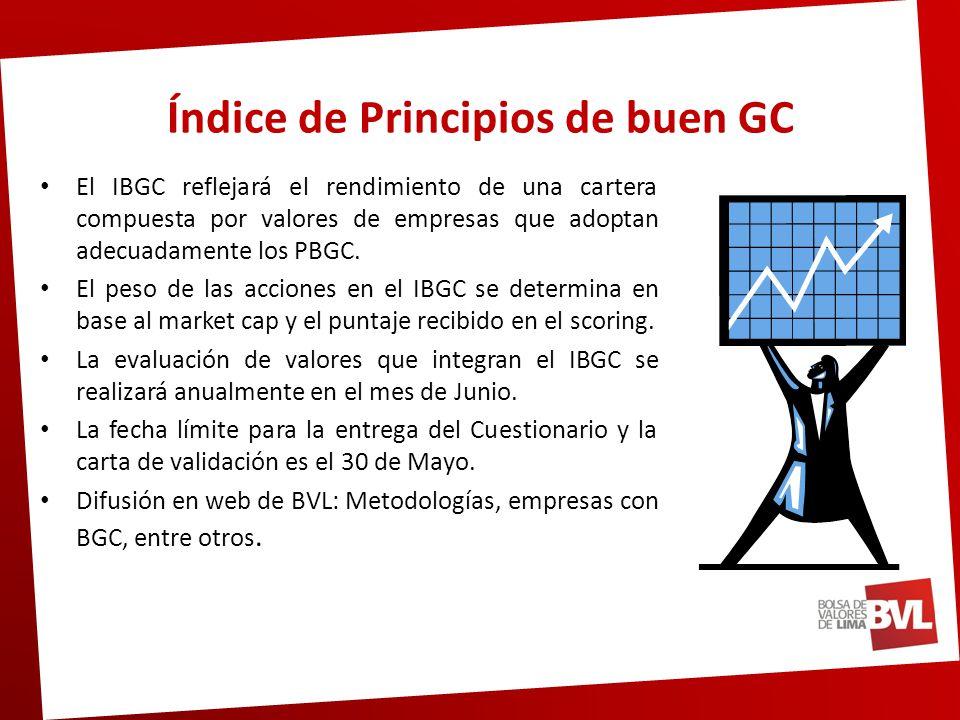 Índice de Principios de buen GC