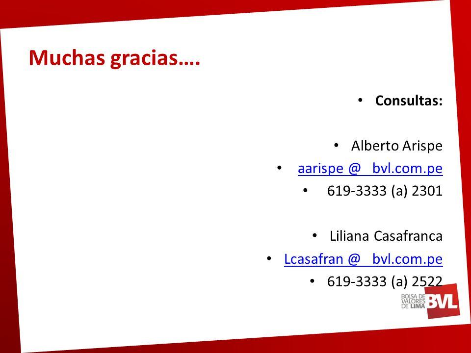 Muchas gracias…. Consultas: Alberto Arispe aarispe @ bvl.com.pe