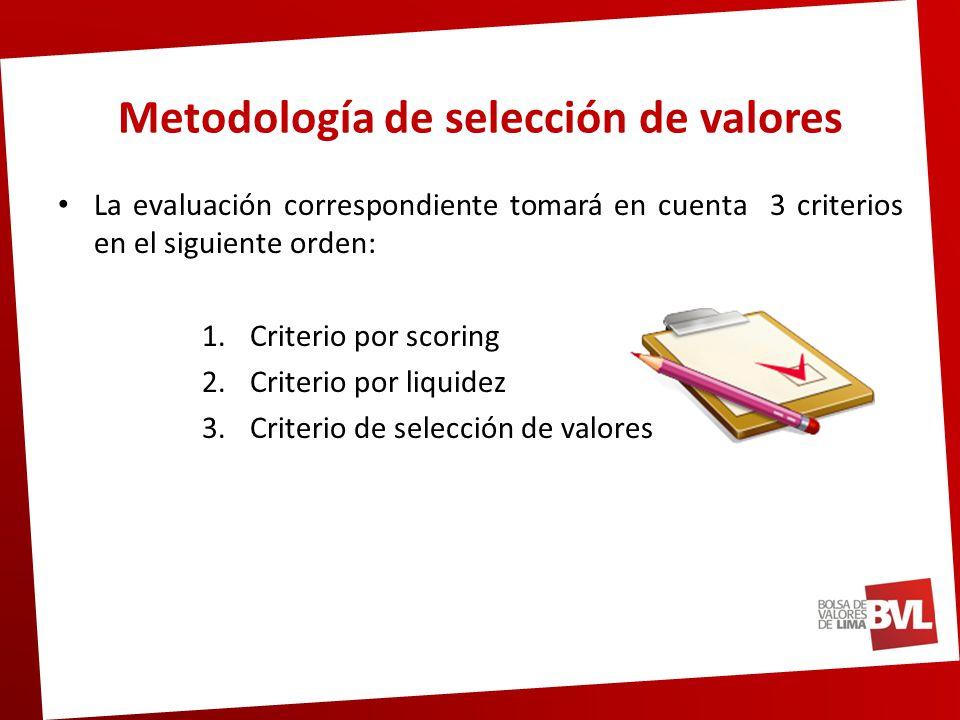 Metodología de selección de valores