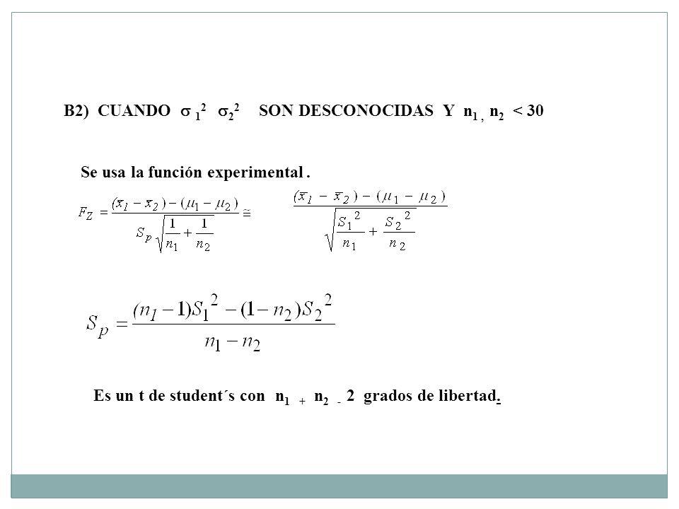 B2) CUANDO  12 22 SON DESCONOCIDAS Y n1 , n2 < 30