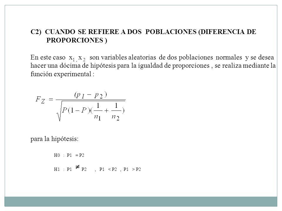 C2) CUANDO SE REFIERE A DOS POBLACIONES (DIFERENCIA DE