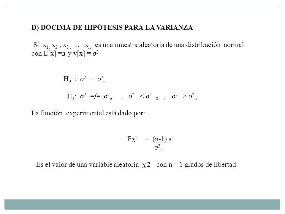 D) DÓCIMA DE HIPÓTESIS PARA LA VARIANZA
