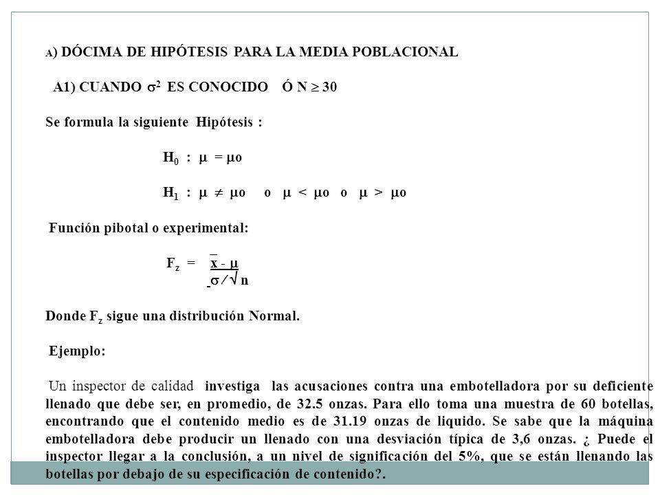 A1) CUANDO 2 ES CONOCIDO Ó N  30 Se formula la siguiente Hipótesis :