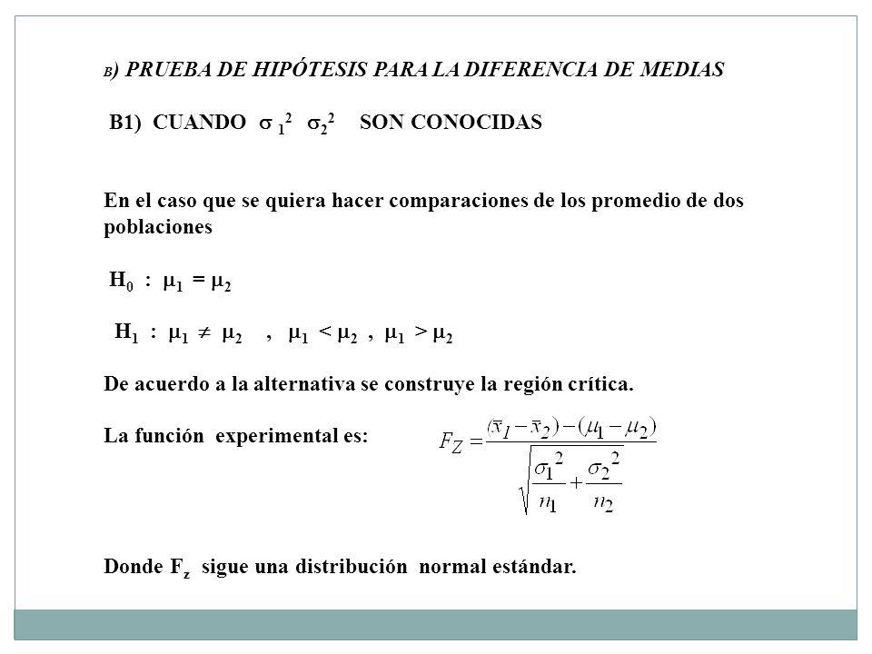 B1) CUANDO  12 22 SON CONOCIDAS
