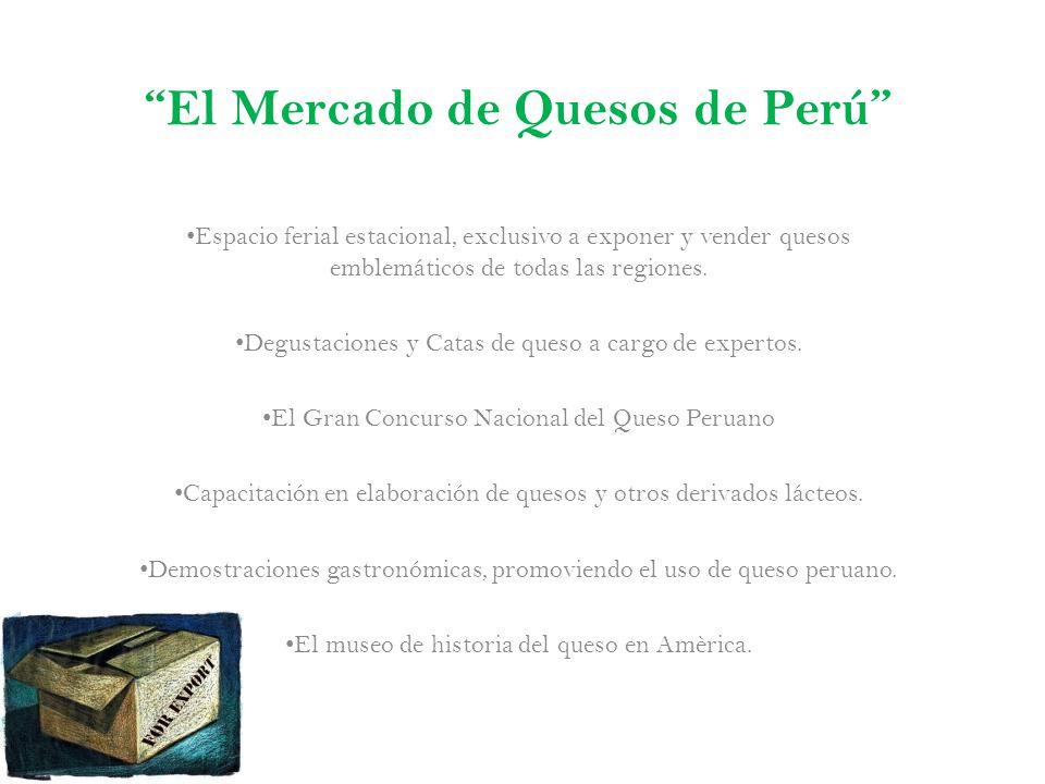 El Mercado de Quesos de Perú