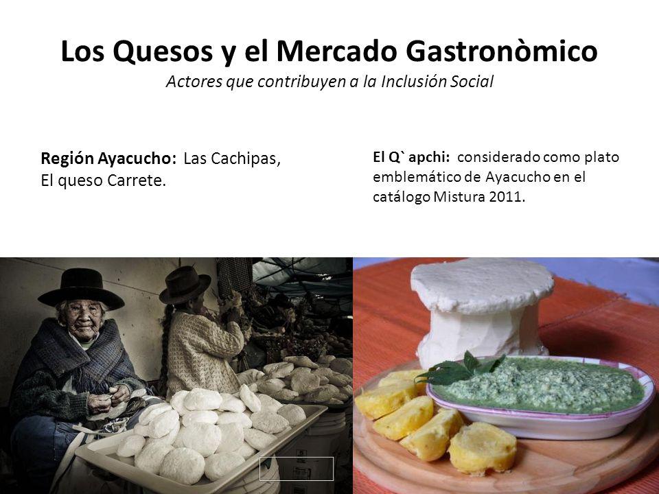 Los Quesos y el Mercado Gastronòmico Actores que contribuyen a la Inclusión Social
