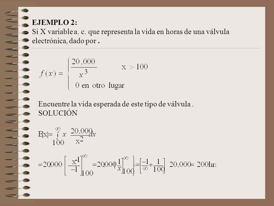 EJEMPLO 2: Si X variable a. c. que representa la vida en horas de una válvula electrónica, dado por .