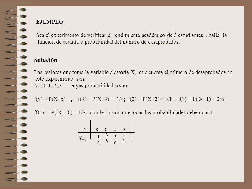 f(x) Solución EJEMPLO: