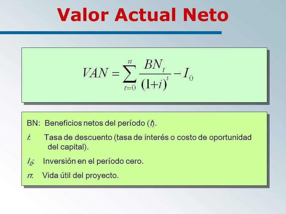Valor Actual Neto BN: Beneficios netos del período (t).