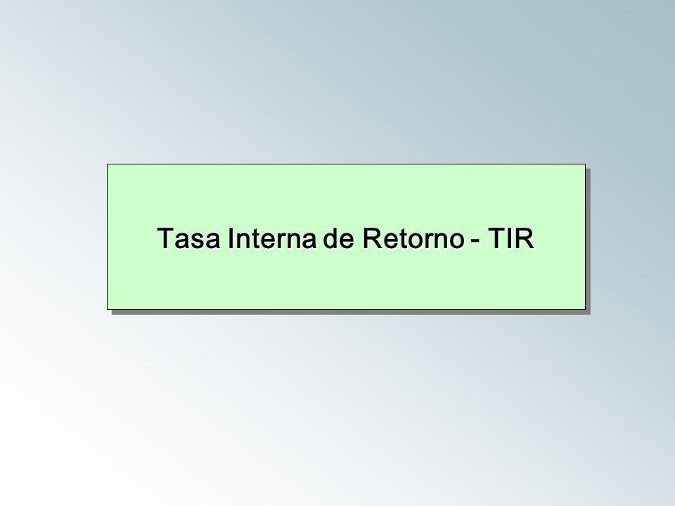 Tasa Interna de Retorno - TIR