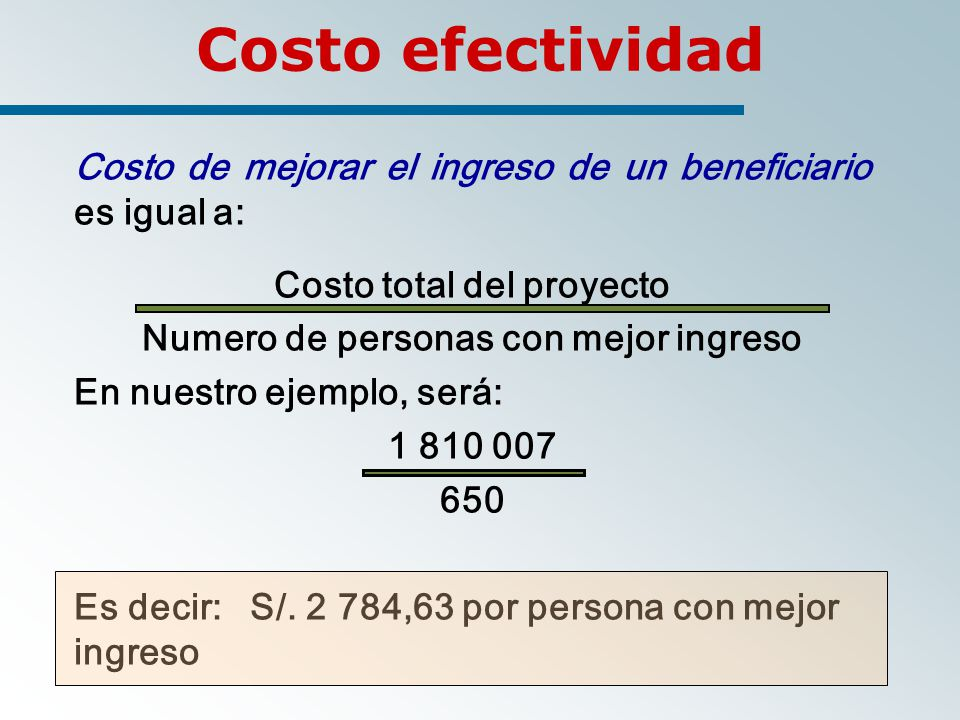 Costo total del proyecto Numero de personas con mejor ingreso
