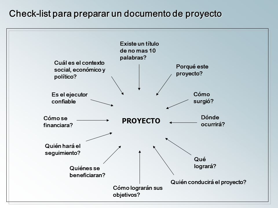Check-list para preparar un documento de proyecto