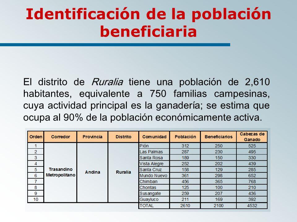 Identificación de la población beneficiaria