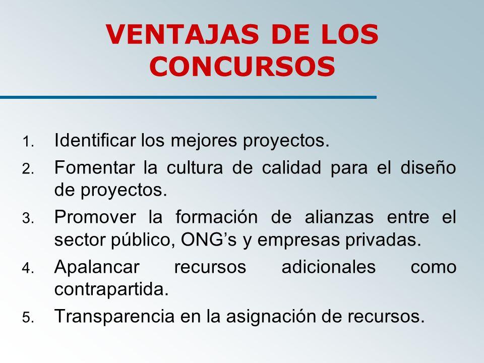 VENTAJAS DE LOS CONCURSOS