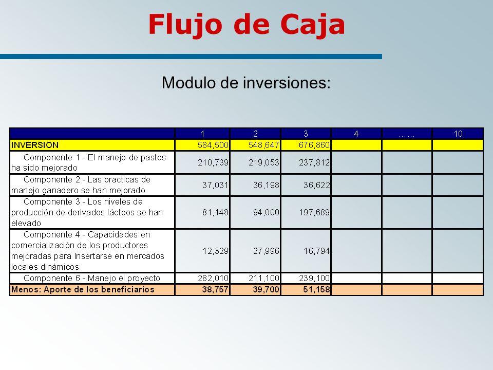Flujo de Caja Modulo de inversiones: