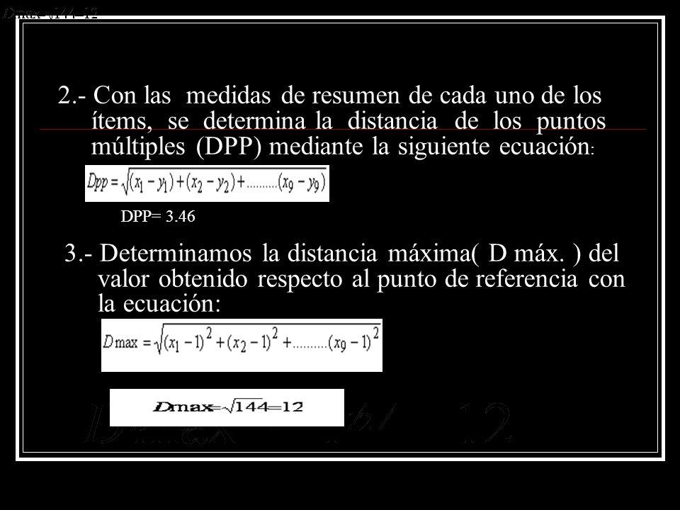2.- Con las medidas de resumen de cada uno de los ítems, se determina la distancia de los puntos múltiples (DPP) mediante la siguiente ecuación: DPP= 3.46 3.- Determinamos la distancia máxima( D máx.