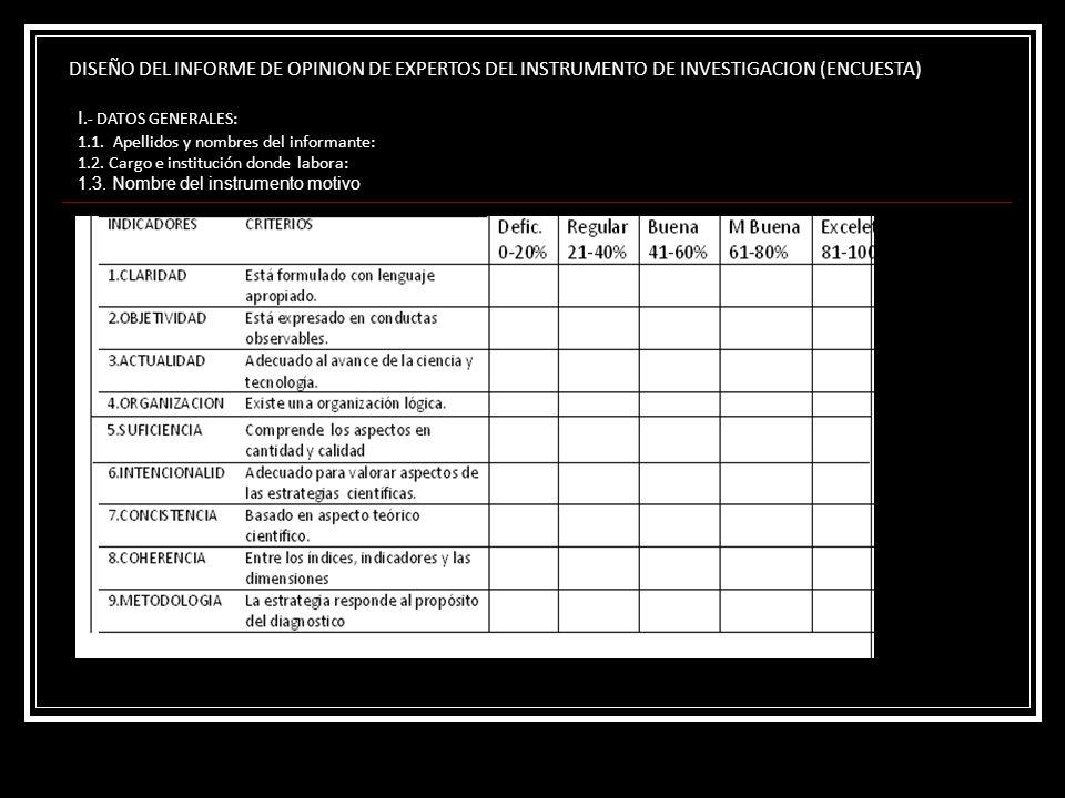 DISEÑO DEL INFORME DE OPINION DE EXPERTOS DEL INSTRUMENTO DE INVESTIGACION (ENCUESTA)