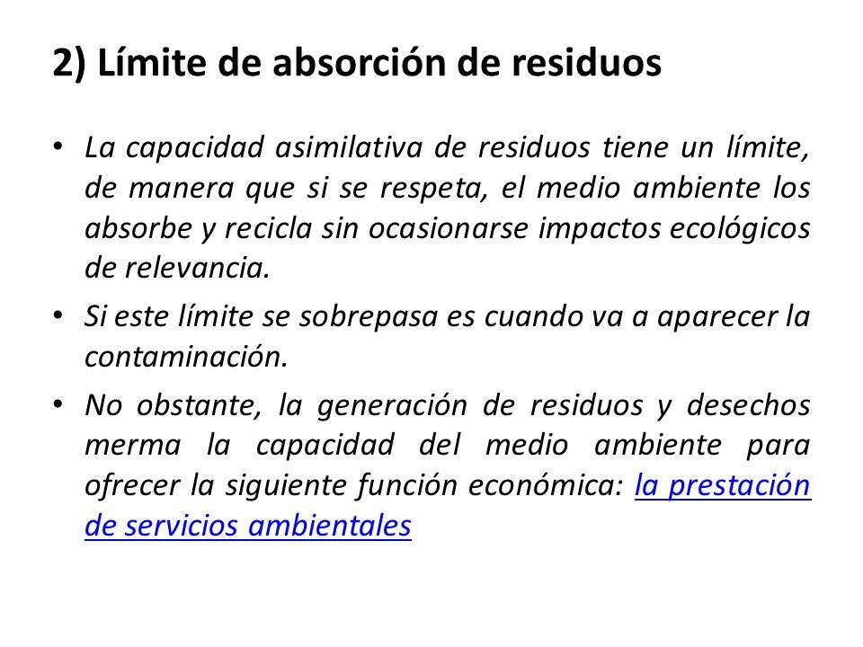 2) Límite de absorción de residuos