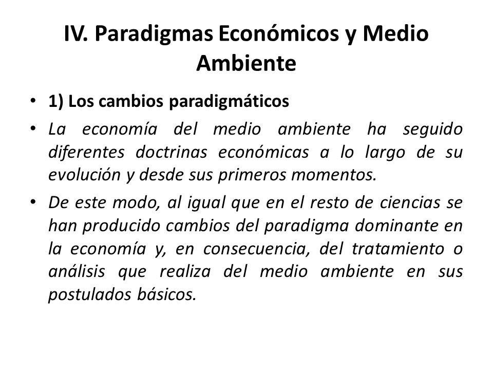 IV. Paradigmas Económicos y Medio Ambiente